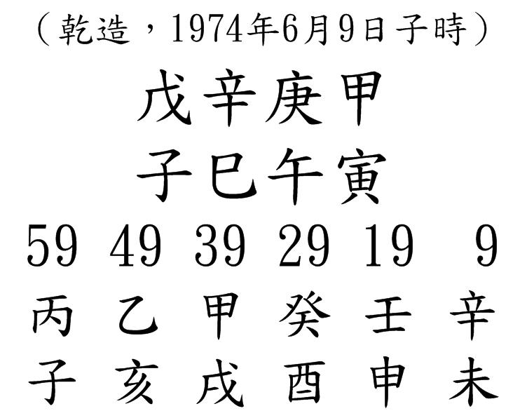八字案例54
