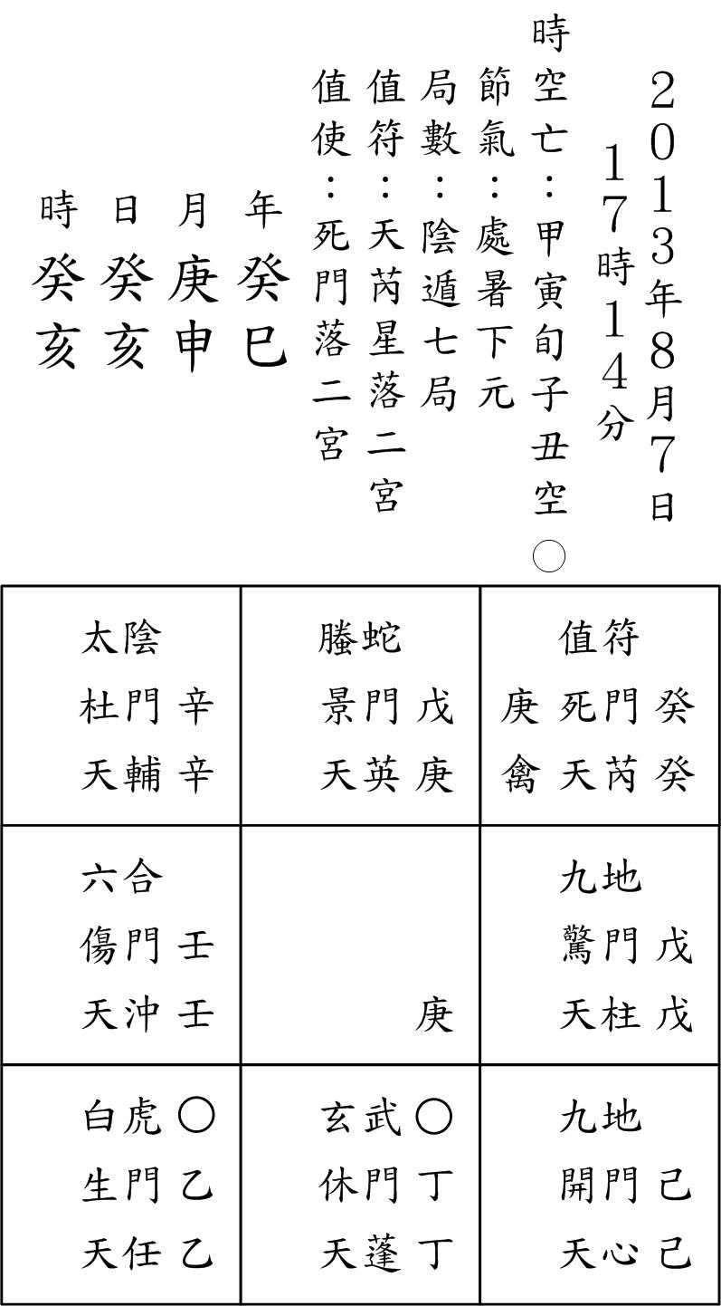 奇門占例48