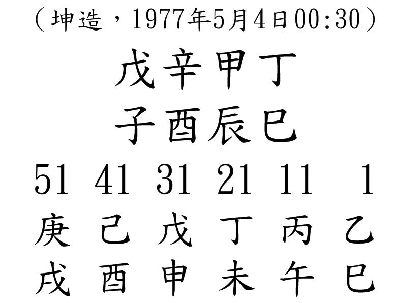 八字案例59-1