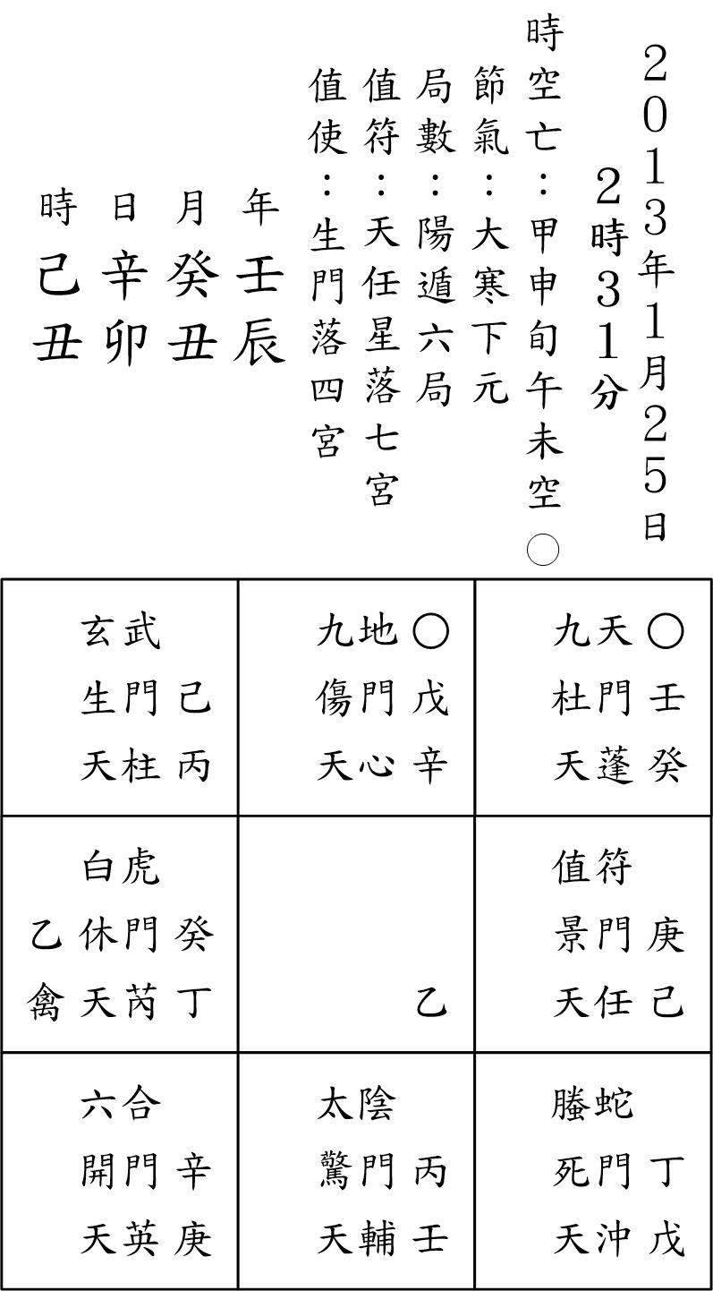 奇門占例57-1