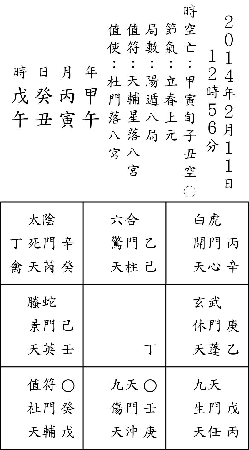 奇門占例61-2