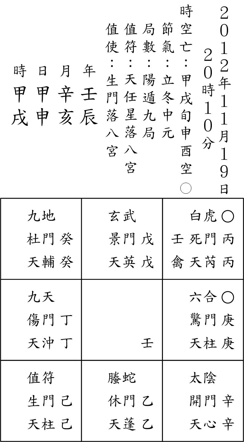奇門占例67