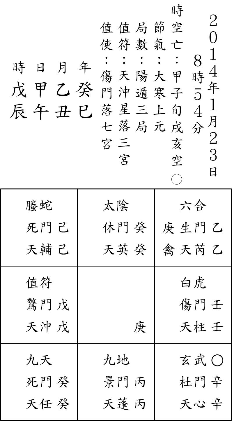 奇門占例68