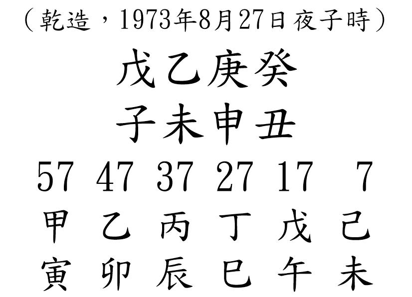 八字案例76