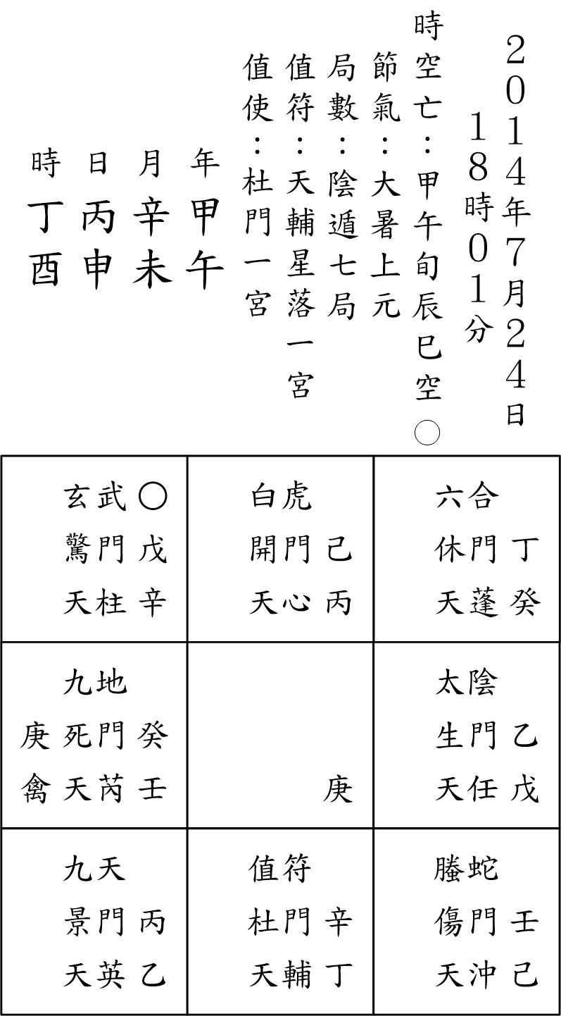 奇門占例122-3