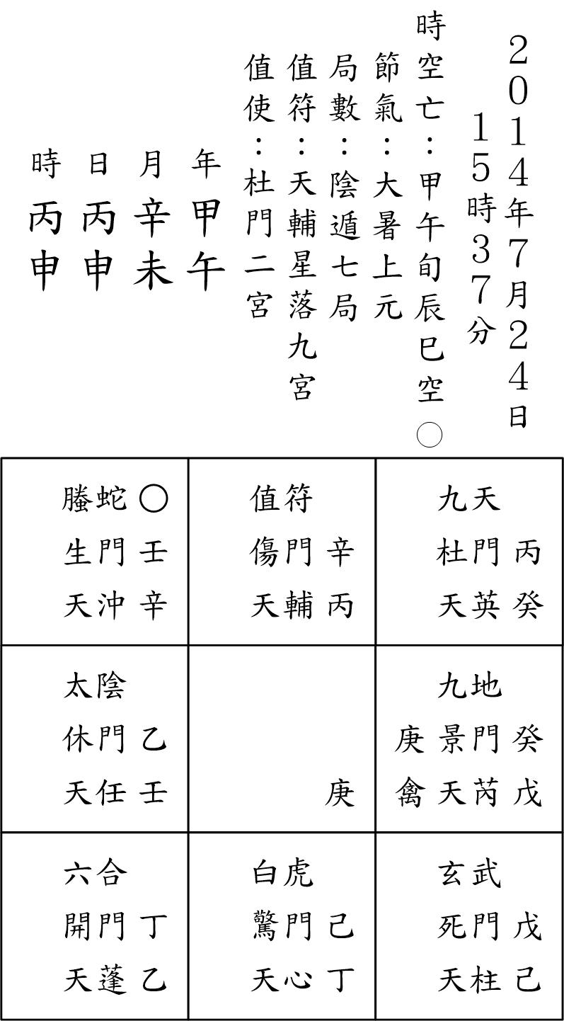 奇門占例123-2