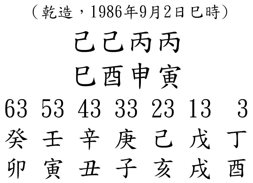八字案例121