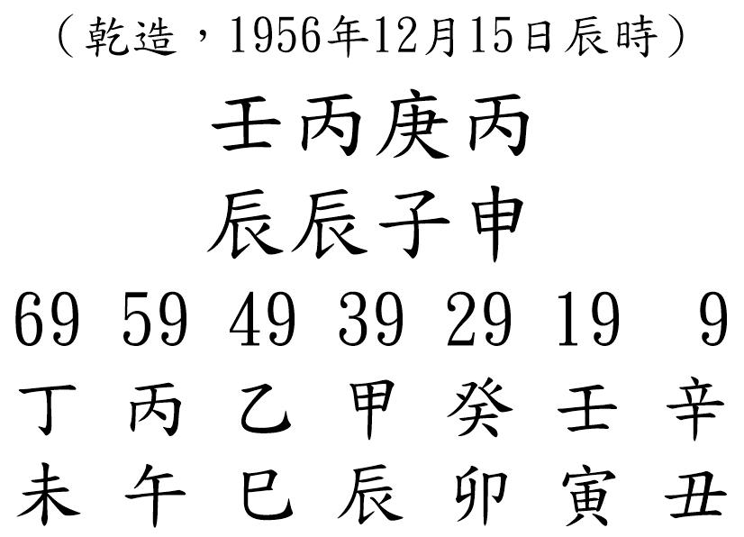 八字案例153