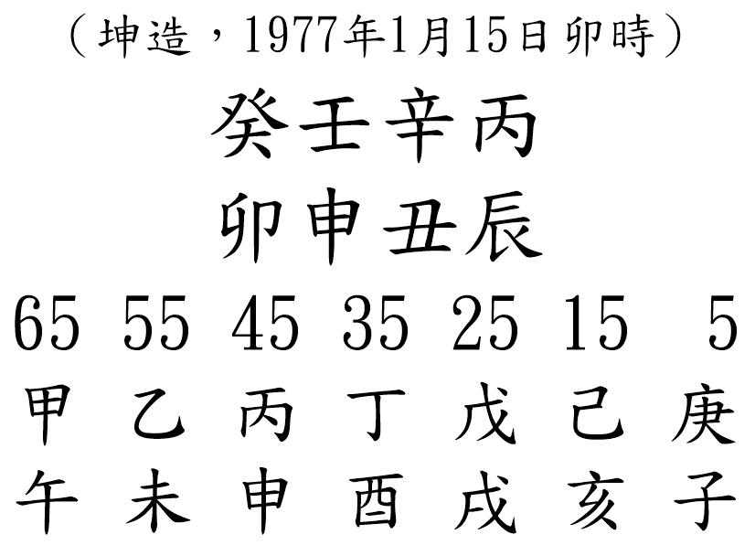 八字案例191